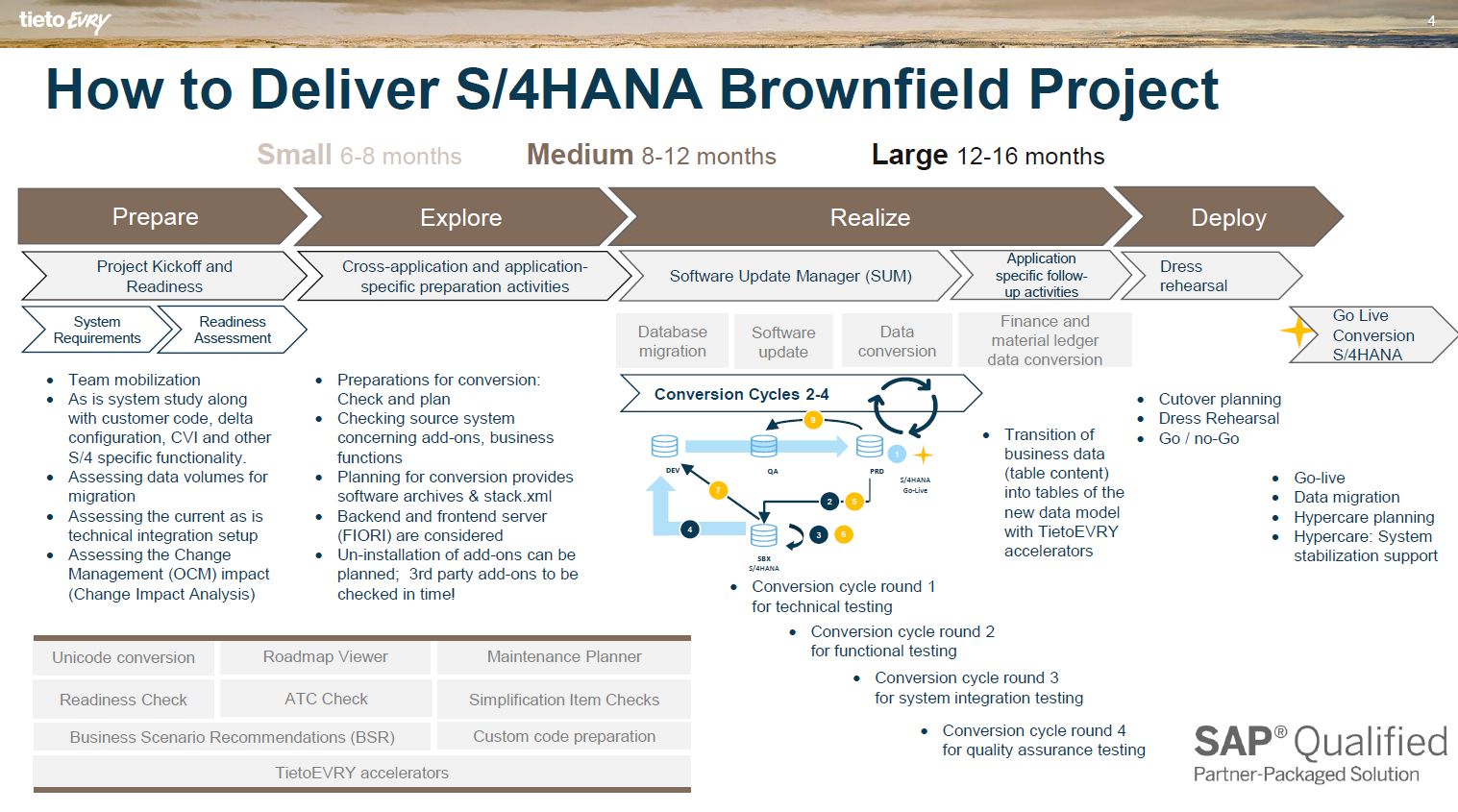 How to Deliver S/4HANA Brownfield Project